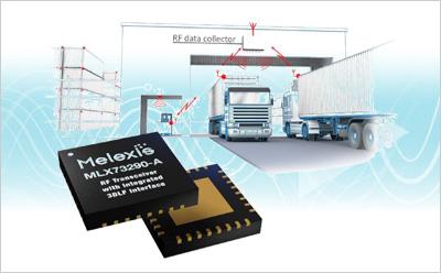 Melexis迈来芯发布一系列交互式车载网络、3D成像和温度传感演示