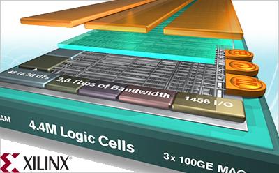 赛灵思推出支持 40Gbps 和 100Gbps 线路卡的 Virtex-6 HXT FPGA